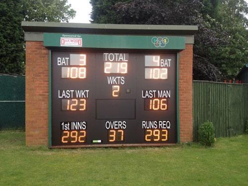scoreboard-signs